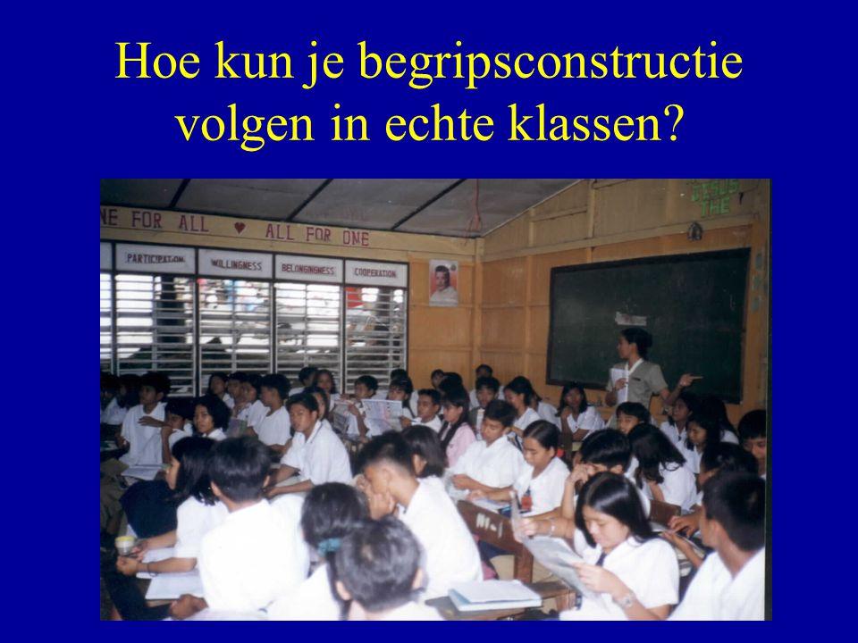 Hoe kun je begripsconstructie volgen in echte klassen?