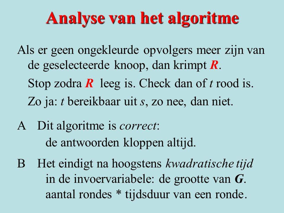 Analyse van het algoritme Als er geen ongekleurde opvolgers meer zijn van de geselecteerde knoop, dan krimpt R. Stop zodra R leeg is. Check dan of t r