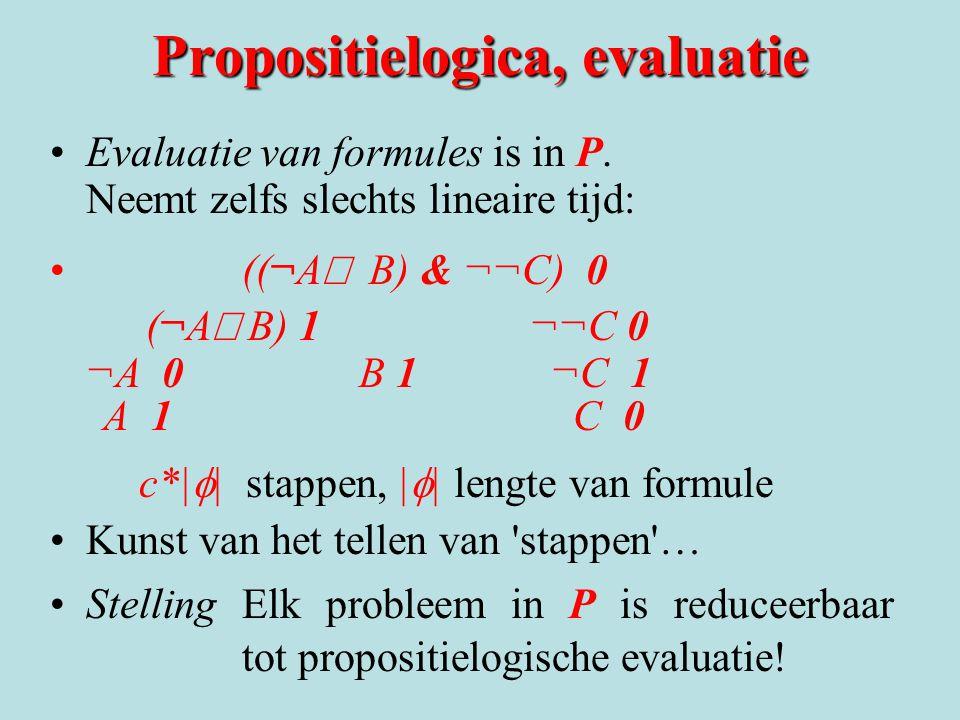 Propositielogica, evaluatie Evaluatie van formules is in P. Neemt zelfs slechts lineaire tijd: ((¬A  B) &  ¬¬C) 0 (¬A  B) 1¬¬C 0 ¬A 0  B 1 ¬C