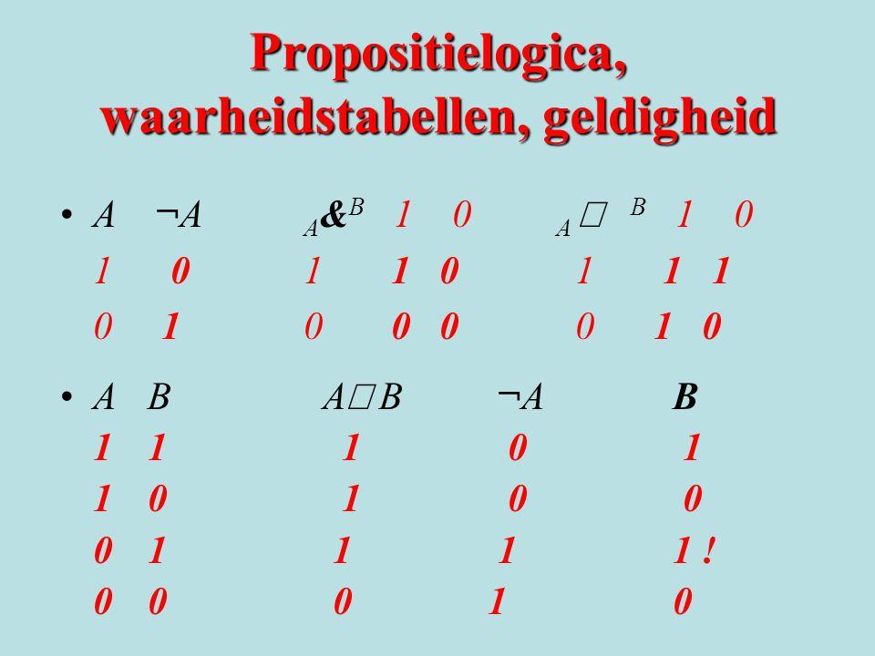 Propositielogica, waarheidstabellen, geldigheid A ¬A A & B 1 0 A  B  1 0 1 0 1 1 0 1 1 1 0 1 0 0 0 0 1 0 ABA  B¬AB 11 1 0 1 10 1 0 0 01 1 1 1
