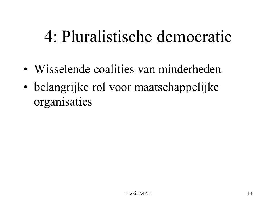 Basis MAI14 4: Pluralistische democratie Wisselende coalities van minderheden belangrijke rol voor maatschappelijke organisaties