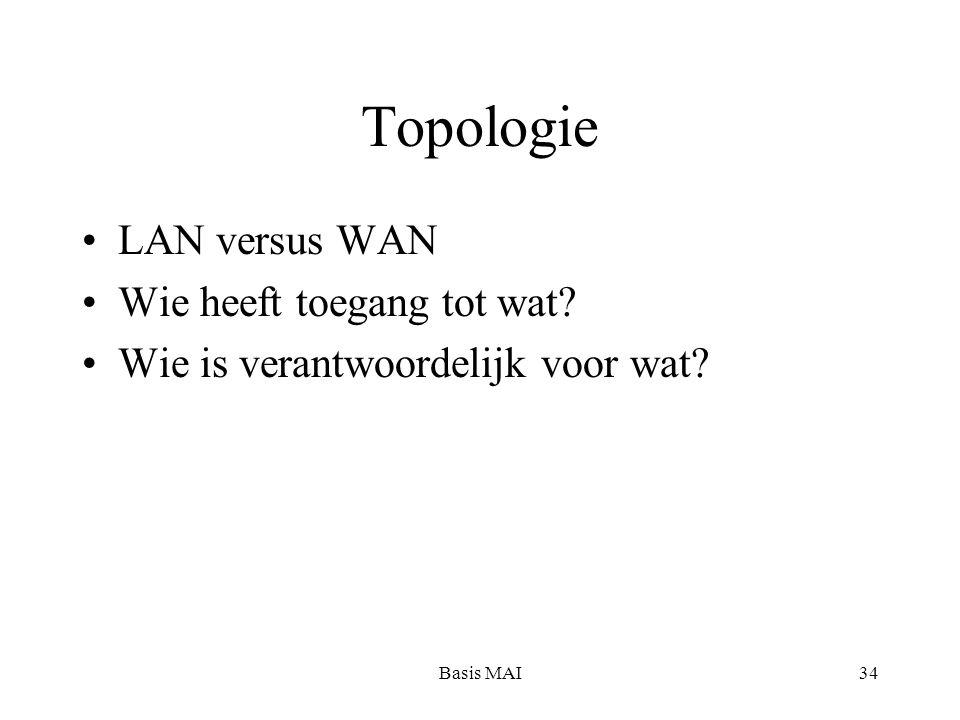 Basis MAI34 Topologie LAN versus WAN Wie heeft toegang tot wat? Wie is verantwoordelijk voor wat?