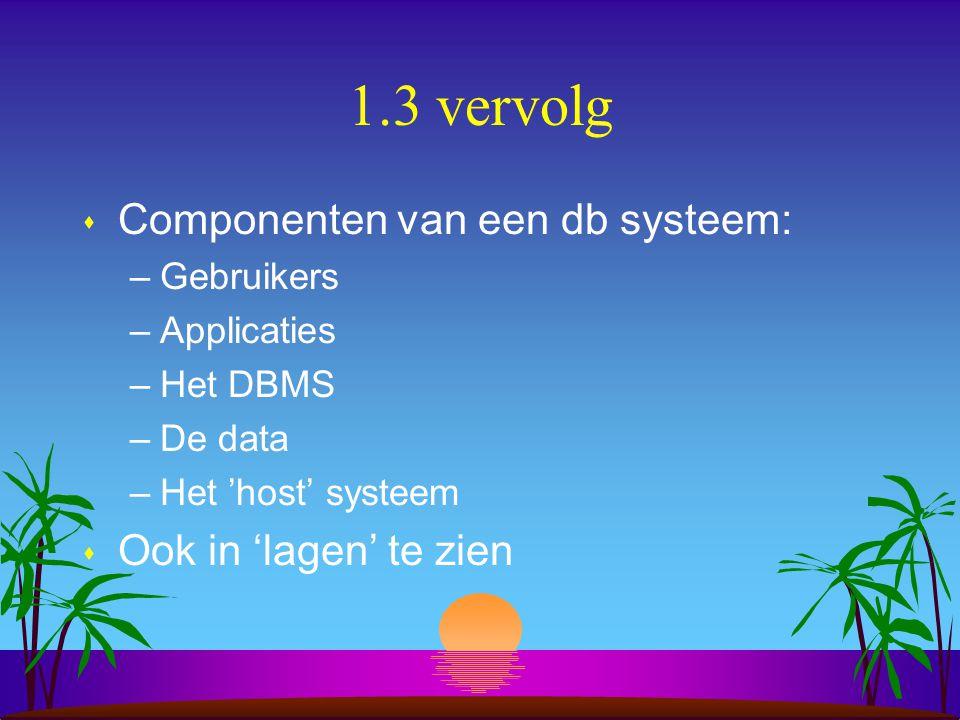 1.3 vervolg s Componenten van een db systeem: –Gebruikers –Applicaties –Het DBMS –De data –Het 'host' systeem s Ook in 'lagen' te zien