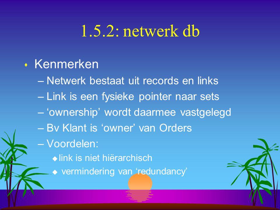 1.5.2: netwerk db s Kenmerken –Netwerk bestaat uit records en links –Link is een fysieke pointer naar sets –'ownership' wordt daarmee vastgelegd –Bv K