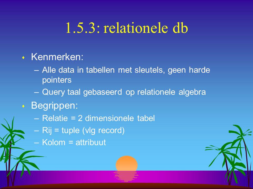 1.5.3: relationele db s Kenmerken: –Alle data in tabellen met sleutels, geen harde pointers –Query taal gebaseerd op relationele algebra s Begrippen: