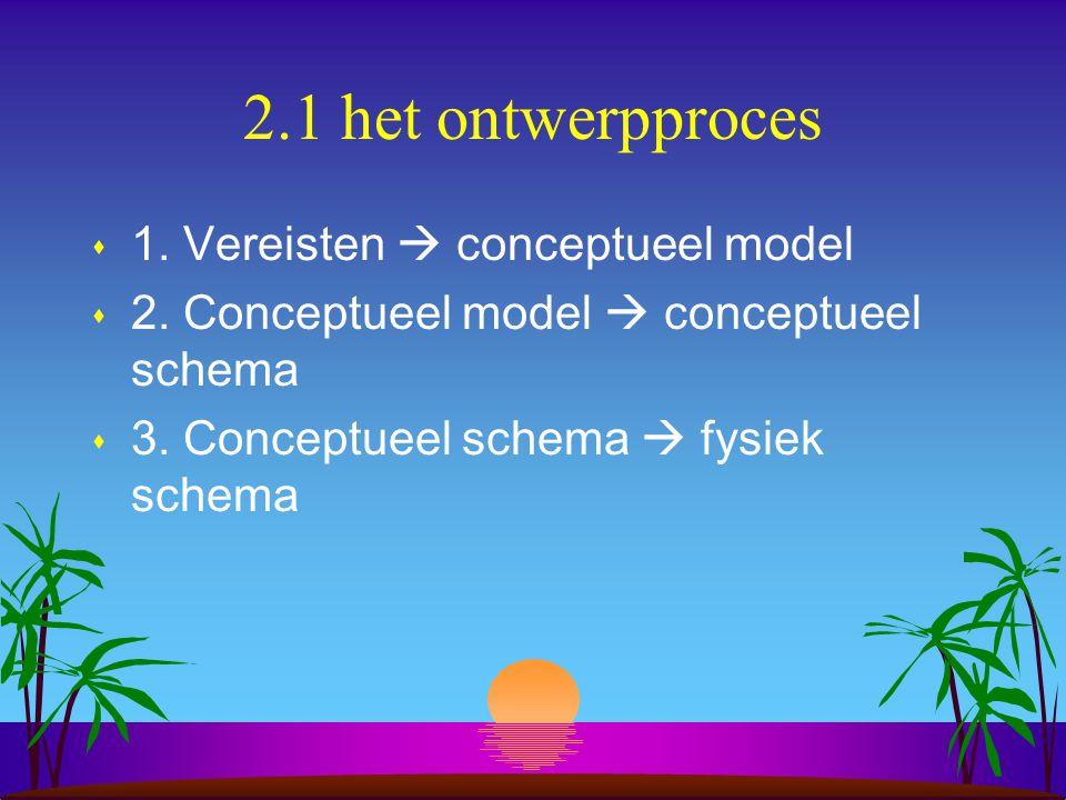 2.1 het ontwerpproces s 1. Vereisten  conceptueel model s 2. Conceptueel model  conceptueel schema s 3. Conceptueel schema  fysiek schema