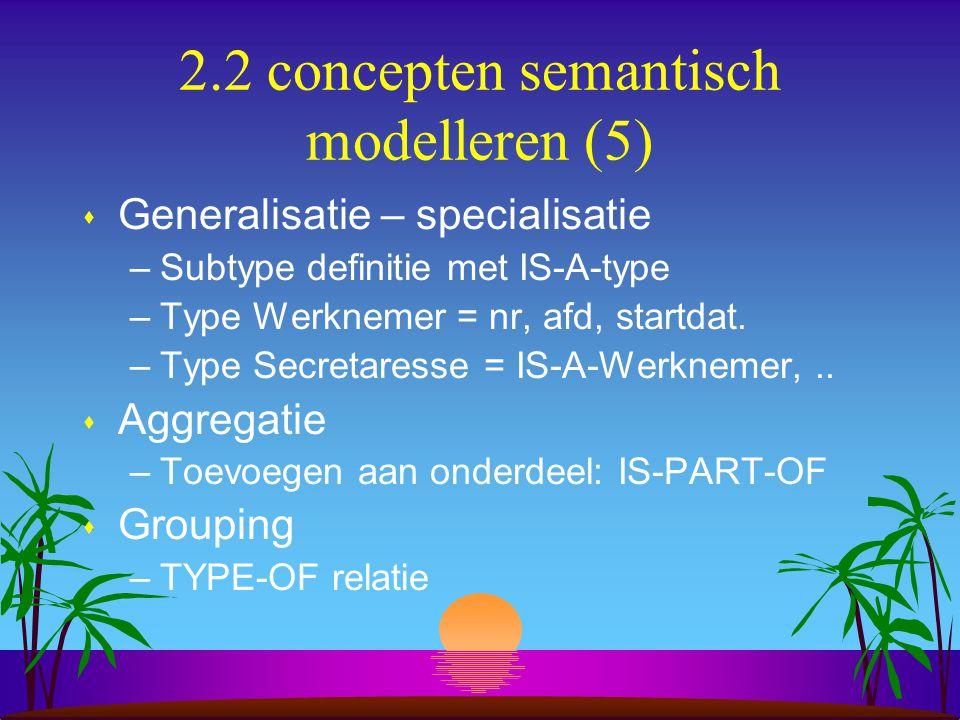 2.2 concepten semantisch modelleren (5) s Generalisatie – specialisatie –Subtype definitie met IS-A-type –Type Werknemer = nr, afd, startdat. –Type Se