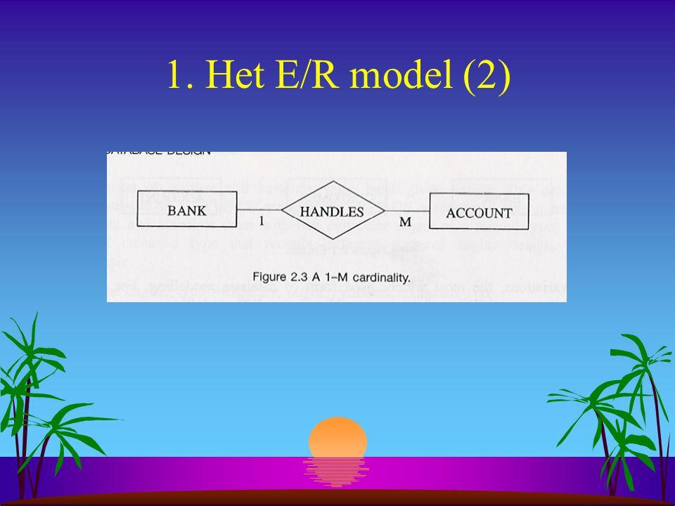 1. Het E/R model (2)