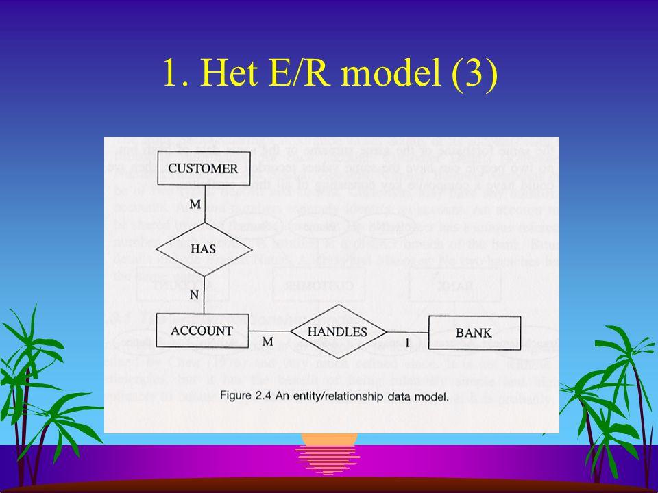 1. Het E/R model (3)