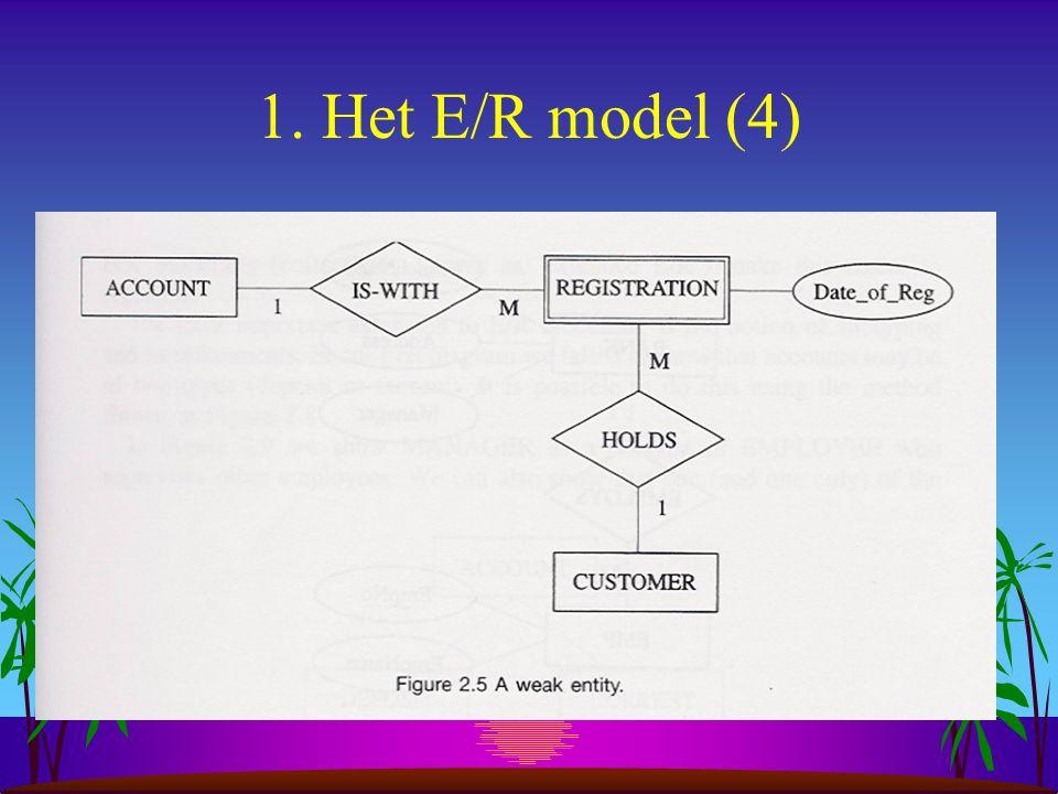 1. Het E/R model (4)