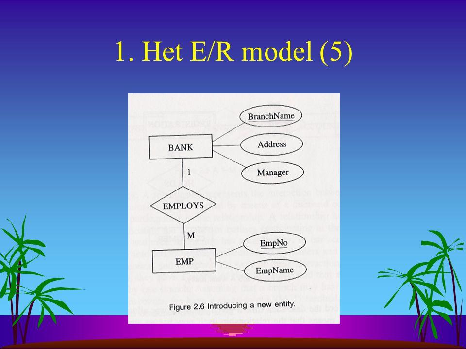 1. Het E/R model (5)