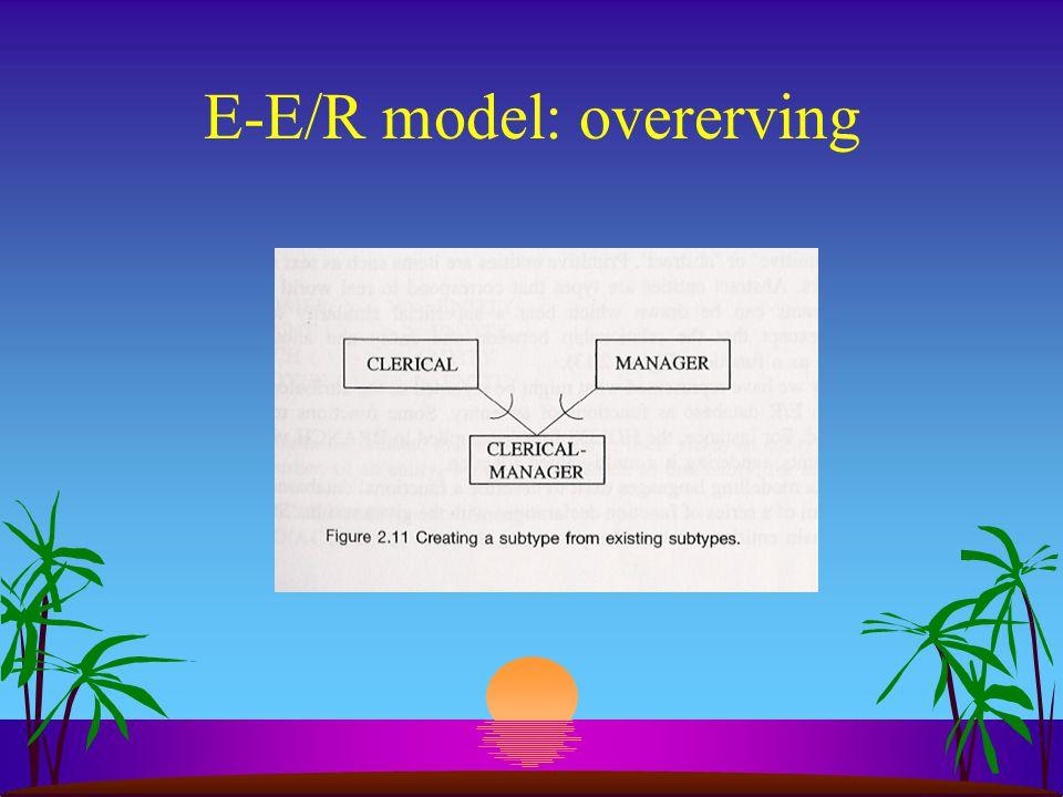 E-E/R model: overerving