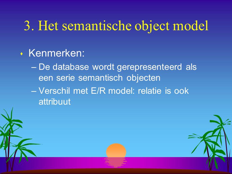 3. Het semantische object model s Kenmerken: –De database wordt gerepresenteerd als een serie semantisch objecten –Verschil met E/R model: relatie is