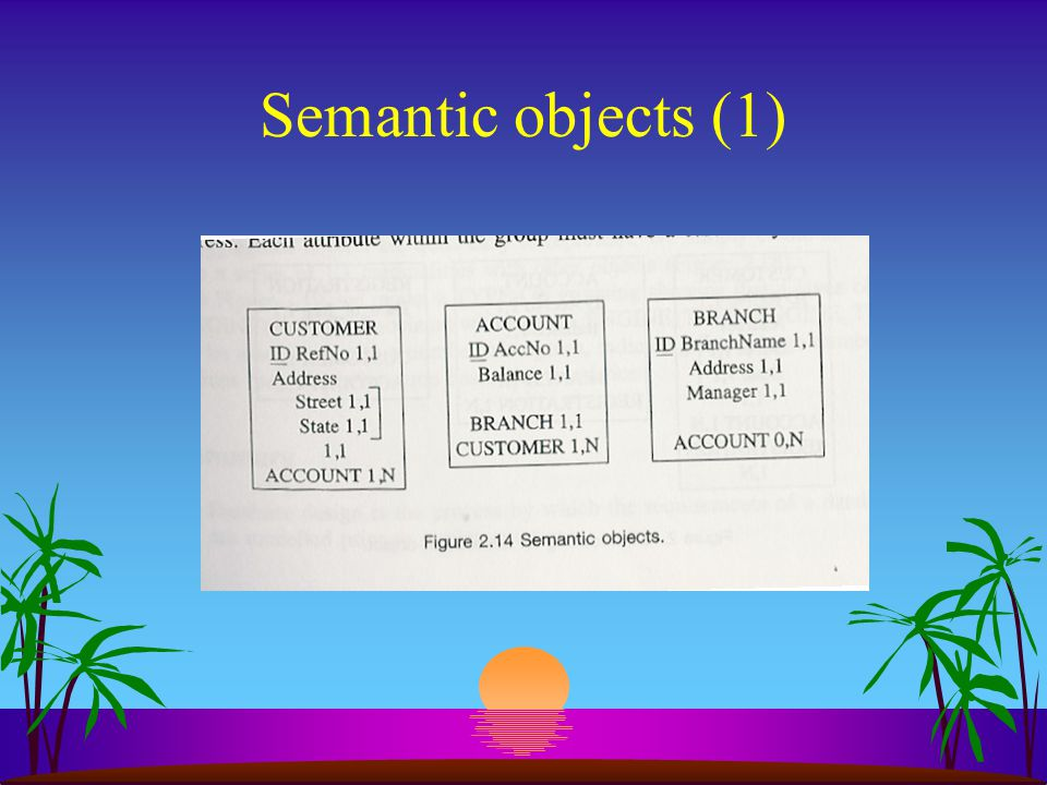 Semantic objects (1)