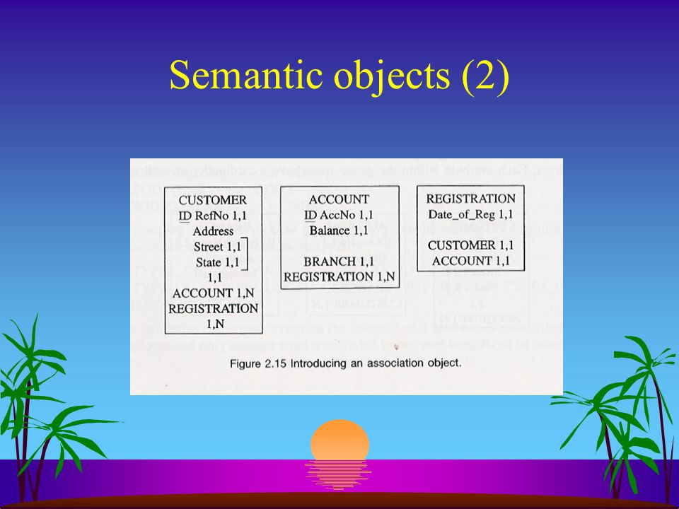 Semantic objects (2)