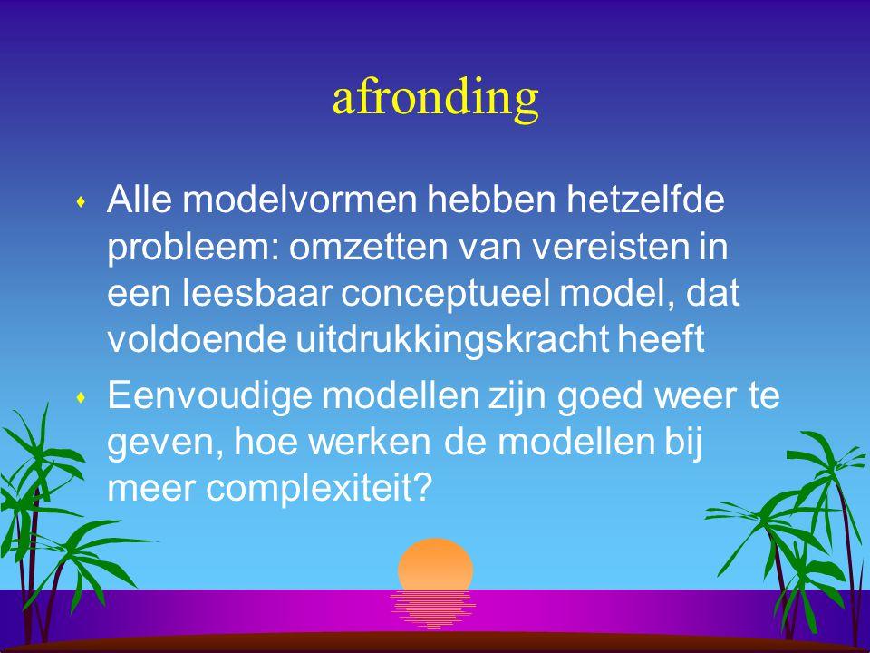 afronding s Alle modelvormen hebben hetzelfde probleem: omzetten van vereisten in een leesbaar conceptueel model, dat voldoende uitdrukkingskracht hee