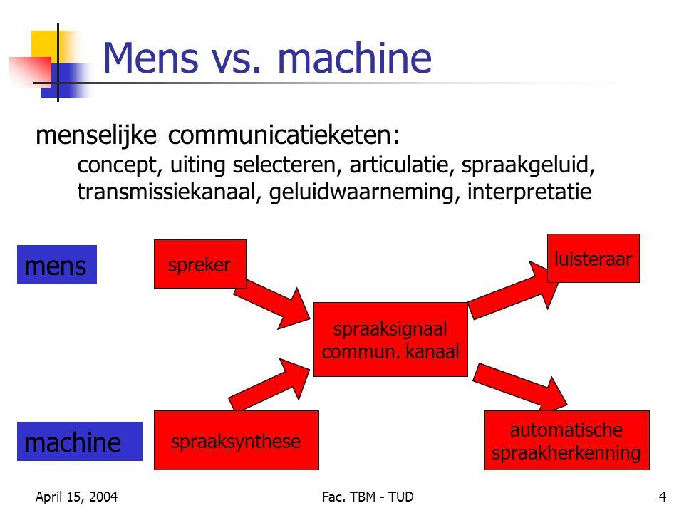 April 15, 2004Fac. TBM - TUD4 Mens vs. machine menselijke communicatieketen: concept, uiting selecteren, articulatie, spraakgeluid, transmissiekanaal,