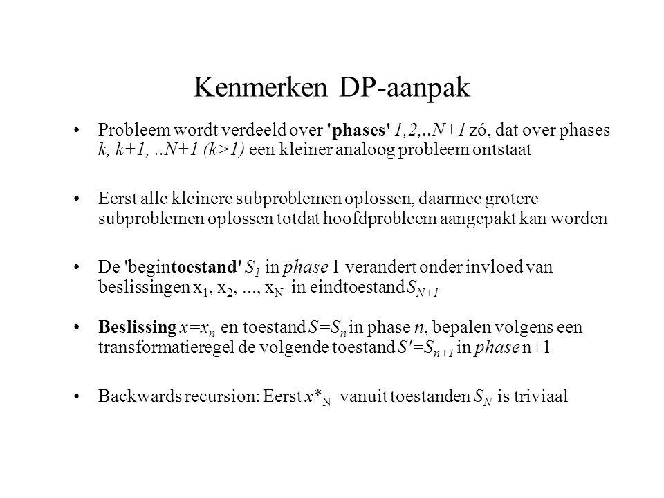 Kenmerken DP-aanpak Probleem wordt verdeeld over phases 1,2,..N+1 zó, dat over phases k, k+1,..N+1 (k>1) een kleiner analoog probleem ontstaat Eerst alle kleinere subproblemen oplossen, daarmee grotere subproblemen oplossen totdat hoofdprobleem aangepakt kan worden De begintoestand S 1 in phase 1 verandert onder invloed van beslissingen x 1, x 2,..., x N in eindtoestand S N+1 Beslissing x=x n en toestand S=S n in phase n, bepalen volgens een transformatieregel de volgende toestand S =S n+1 in phase n+1 Backwards recursion: Eerst x* N vanuit toestanden S N is triviaal