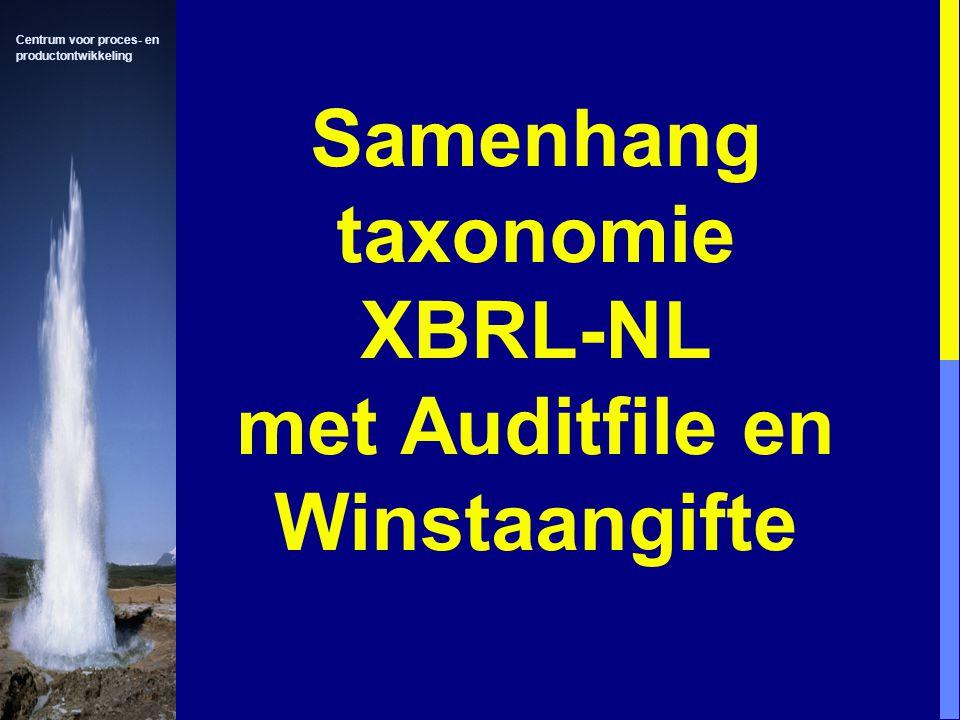 Centrum voor proces- en productontwikkeling Samenhang taxonomie XBRL-NL met Auditfile en Winstaangifte