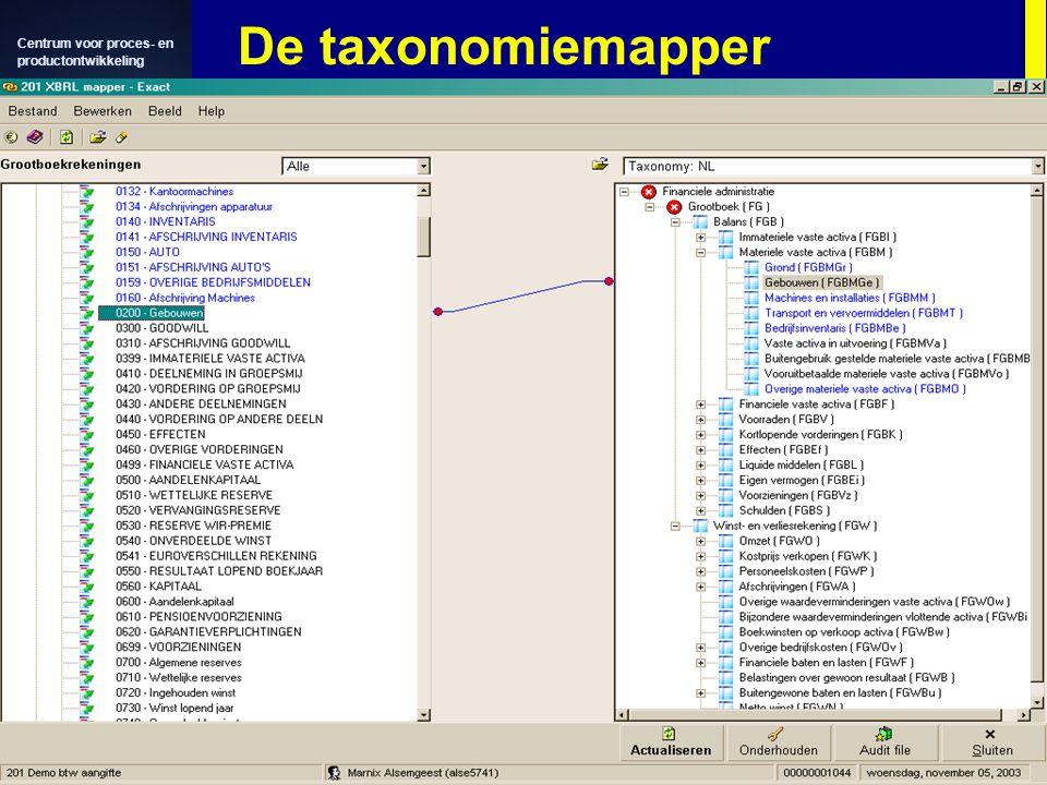 Centrum voor proces- en productontwikkeling De taxonomiemapper
