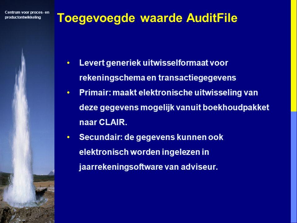 Centrum voor proces- en productontwikkeling Toegevoegde waarde AuditFile Levert generiek uitwisselformaat voor rekeningschema en transactiegegevens Primair: maakt elektronische uitwisseling van deze gegevens mogelijk vanuit boekhoudpakket naar CLAIR.