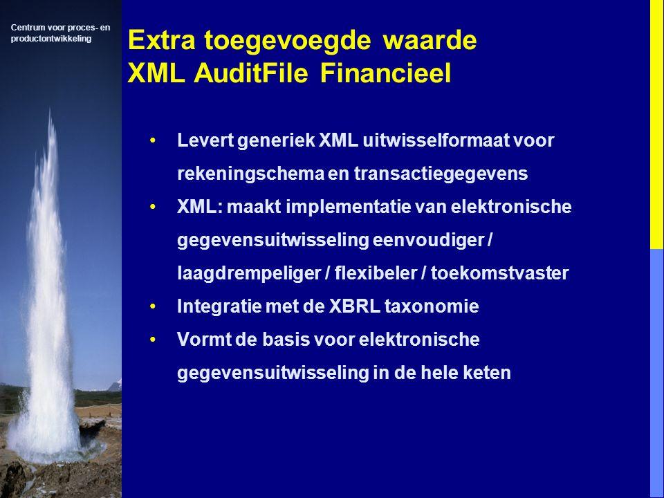 Centrum voor proces- en productontwikkeling Extra toegevoegde waarde XML AuditFile Financieel Levert generiek XML uitwisselformaat voor rekeningschema en transactiegegevens XML: maakt implementatie van elektronische gegevensuitwisseling eenvoudiger / laagdrempeliger / flexibeler / toekomstvaster Integratie met de XBRL taxonomie Vormt de basis voor elektronische gegevensuitwisseling in de hele keten