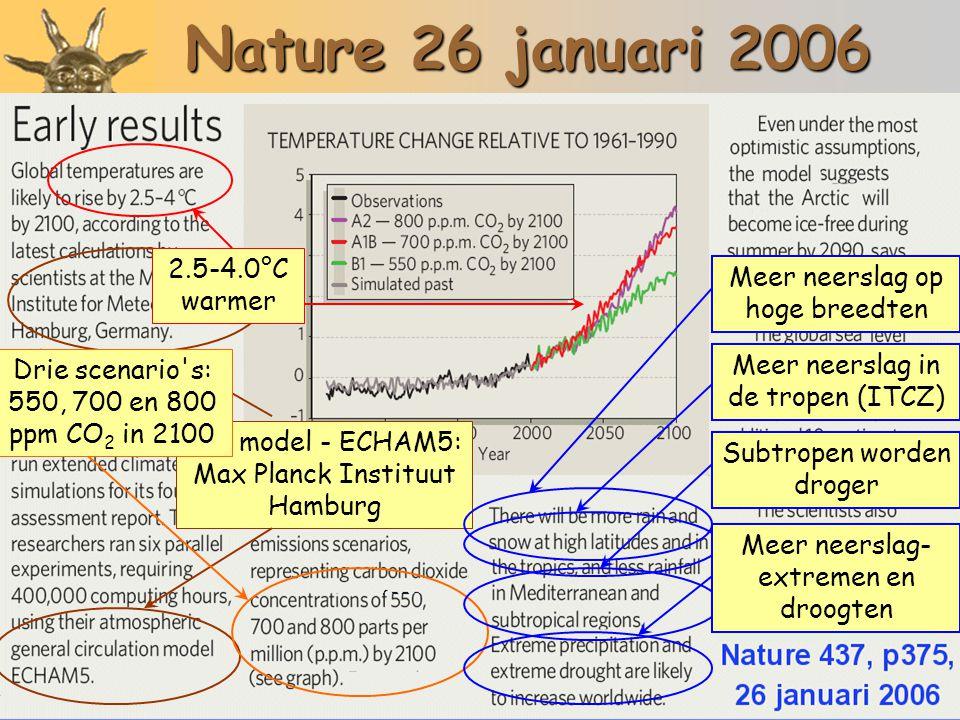Één model - ECHAM5: Max Planck Instituut Hamburg Drie scenario's: 550, 700 en 800 ppm CO 2 in 2100 Meer neerslag op hoge breedten Meer neerslag in de