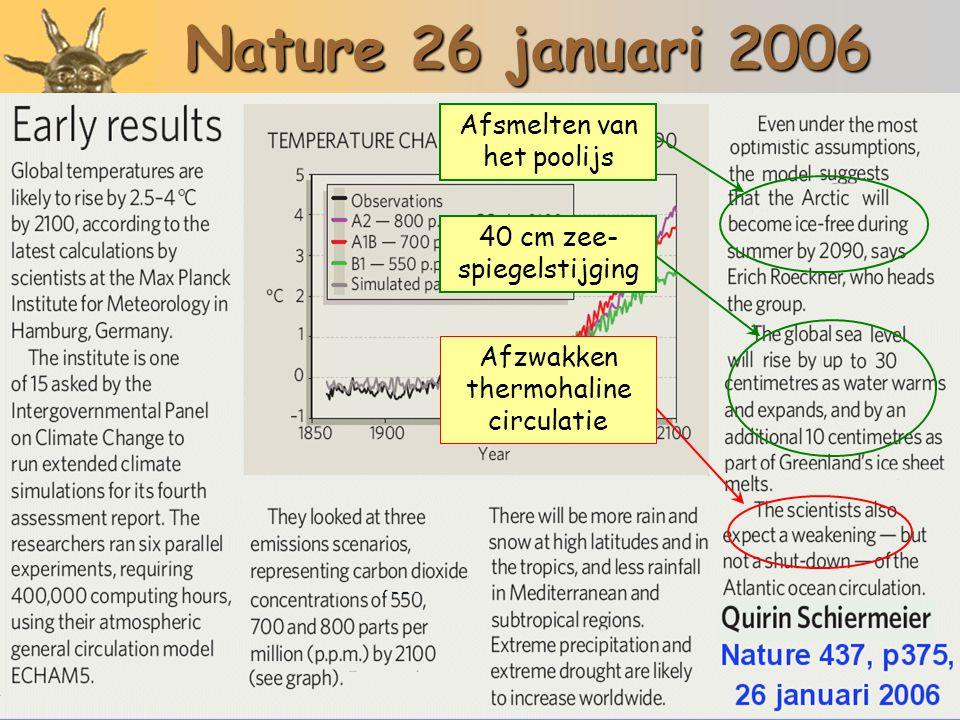 Nature 26 januari 2006 Afsmelten van het poolijs 40 cm zee- spiegelstijging Afzwakken thermohaline circulatie