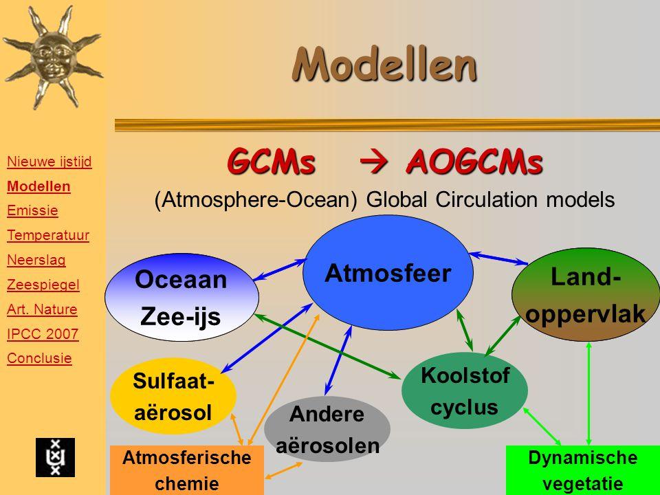Modellen GCMs  AOGCMs (Atmosphere-Ocean) Global Circulation models Atmosfeer Oceaan Zee-ijs Land- oppervlak Andere aërosolen Sulfaat- aërosol Koolsto