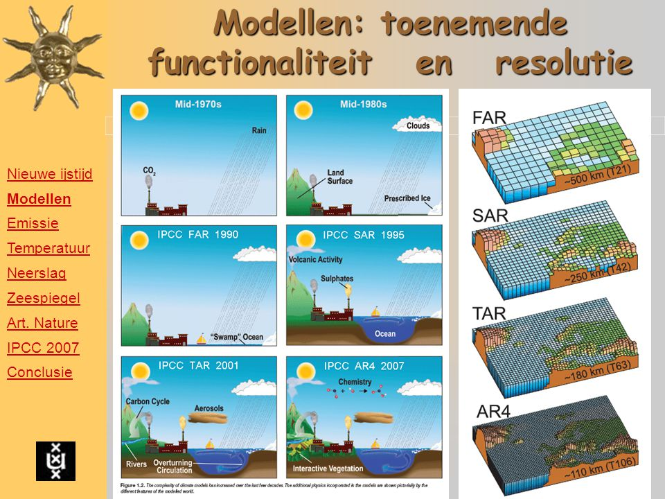 Modellen: toenemende functionaliteit en resolutie Nieuwe ijstijd Modellen Emissie Temperatuur Neerslag Zeespiegel Art. Nature IPCC 2007 Conclusie