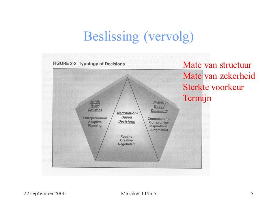 22 september 2000Marakas 1 t/m 55 Beslissing (vervolg) Mate van structuur Mate van zekerheid Sterkte voorkeur Termijn