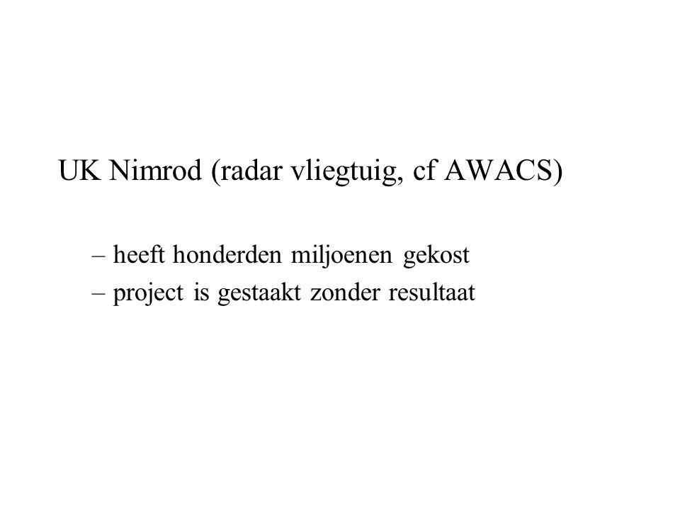 UK Nimrod (radar vliegtuig, cf AWACS) –heeft honderden miljoenen gekost –project is gestaakt zonder resultaat