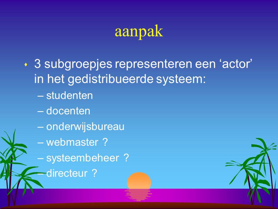 aanpak s 3 subgroepjes representeren een 'actor' in het gedistribueerde systeem: –studenten –docenten –onderwijsbureau –webmaster .