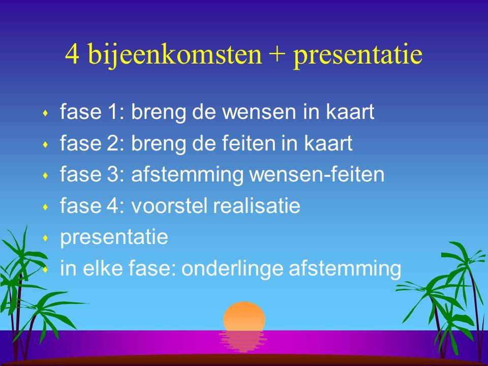 4 bijeenkomsten + presentatie s fase 1: breng de wensen in kaart s fase 2: breng de feiten in kaart s fase 3: afstemming wensen-feiten s fase 4: voorstel realisatie s presentatie s in elke fase: onderlinge afstemming