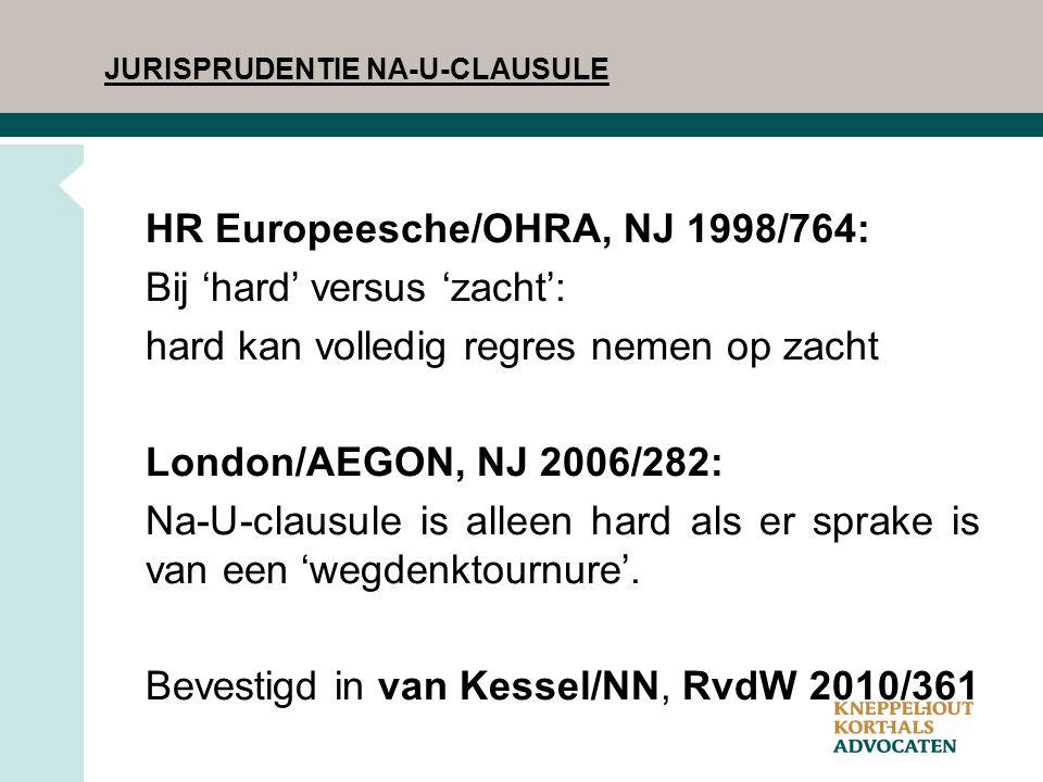 JURISPRUDENTIE NA-U-CLAUSULE HR Europeesche/OHRA, NJ 1998/764: Bij 'hard' versus 'zacht': hard kan volledig regres nemen op zacht London/AEGON, NJ 200