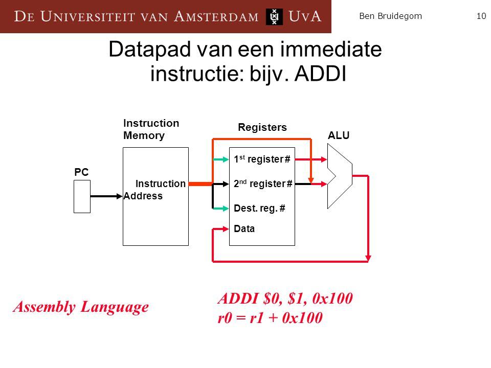 10Ben Bruidegom Datapad van een immediate instructie: bijv.