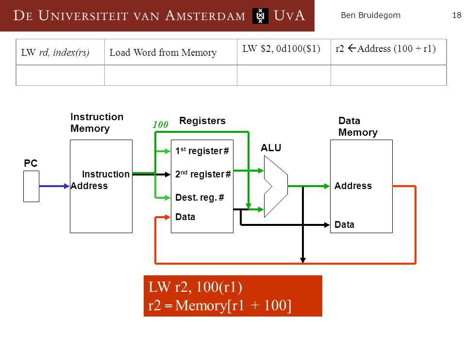 18Ben Bruidegom Instruction Memory RegistersData Memory ALU PC Instruction Data Address 1 st register # 2 nd register # Dest. reg. # Data LW r2, 100(r