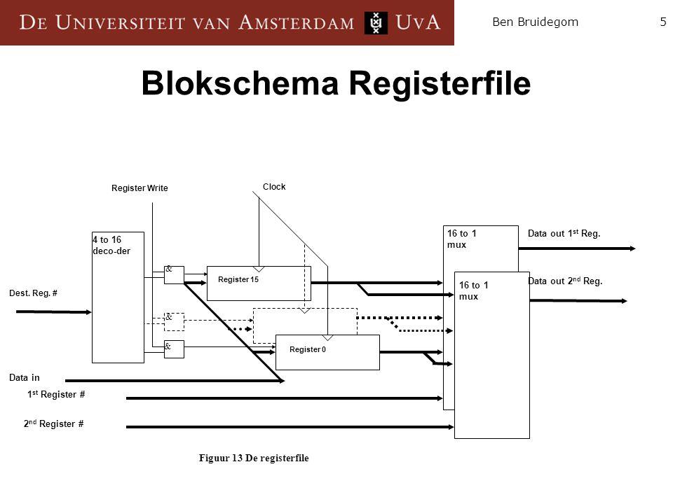 5Ben Bruidegom Blokschema Registerfile 4 to 16 deco-der Dest.