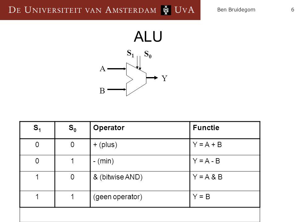 6Ben Bruidegom ALU S1S1 S0S0 OperatorFunctie 00+ (plus)Y = A + B 01- (min)Y = A - B 10& (bitwise AND)Y = A & B 11(geen operator)Y = B A B Y Figuur 3: Schema ALU S0S0 S1S1 A A B Y S1S1 S0S0