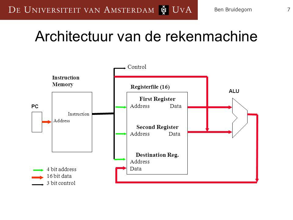 7Ben Bruidegom Architectuur van de rekenmachine Instruction Memory ALU PC Instruction Address First Register Address Data Second Register Address Data Destination Reg.