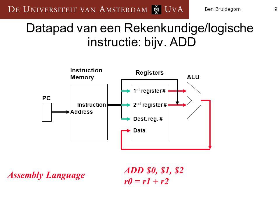 9Ben Bruidegom Datapad van een Rekenkundige/logische instructie: bijv. ADD Instruction Memory Registers ALU PC Instruction Address 1 st register # 2 n
