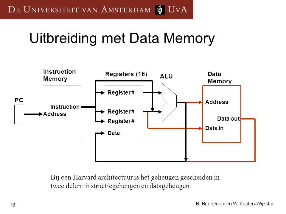 16 B. Bruidegom en W. Koolen-Wijkstra Uitbreiding met Data Memory Instruction Memory Registers (16)Data Memory ALU PC Instruction Data in Address Regi