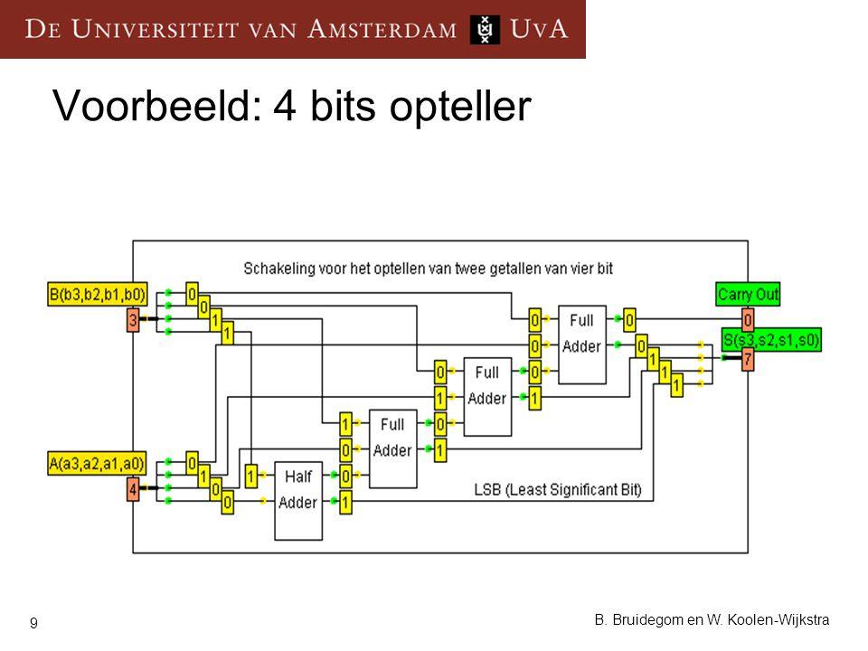9 B. Bruidegom en W. Koolen-Wijkstra Voorbeeld: 4 bits opteller