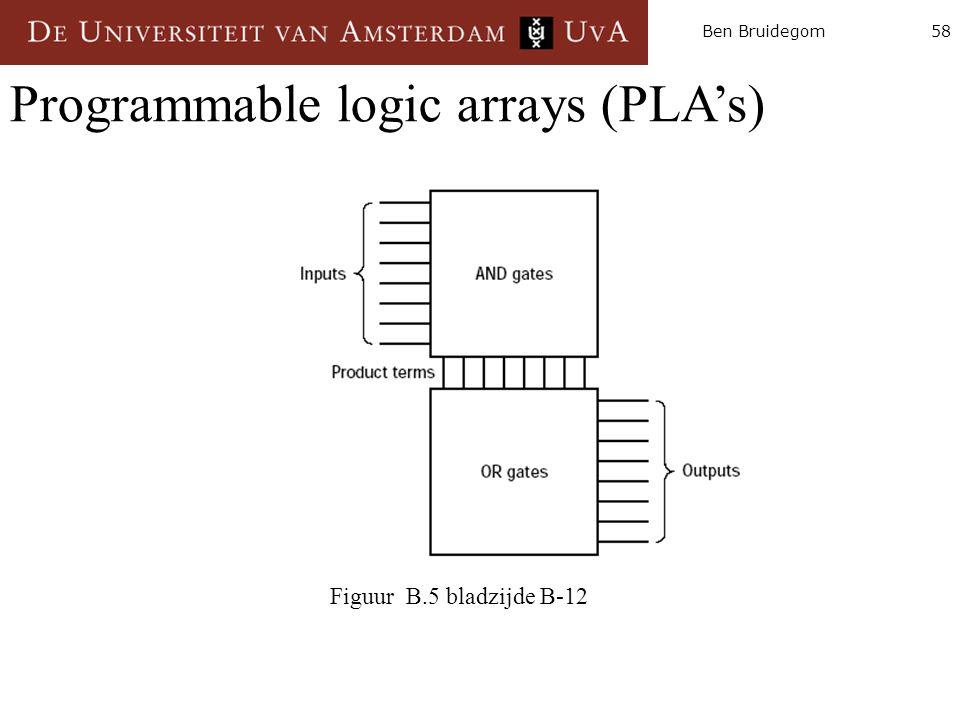 Ben Bruidegom58 Programmable logic arrays (PLA's) Figuur B.5 bladzijde B-12