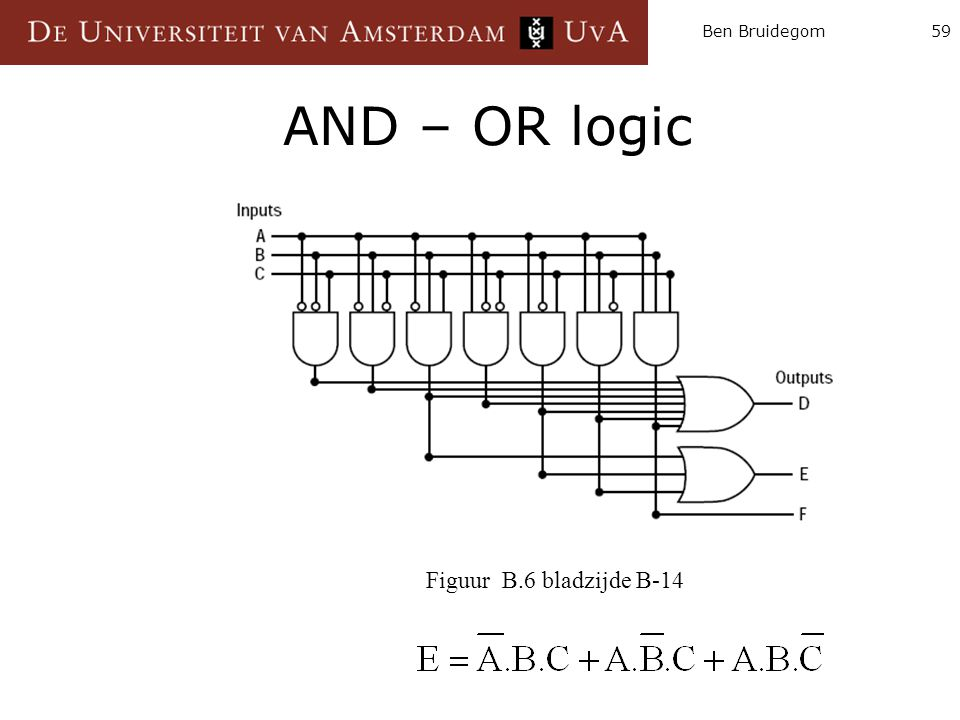 Ben Bruidegom59 AND – OR logic Figuur B.6 bladzijde B-14