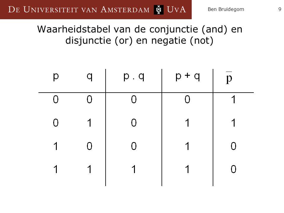 Ben Bruidegom9 Waarheidstabel van de conjunctie (and) en disjunctie (or) en negatie (not)