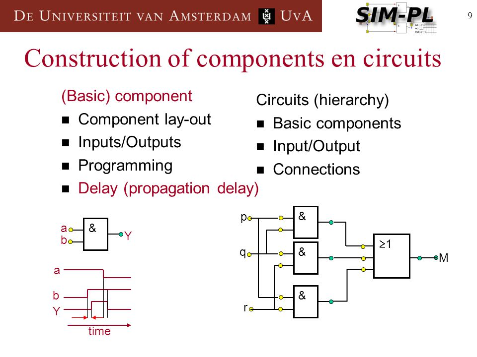 9 Construction of components en circuits (Basic) component Component lay-out Inputs/Outputs Programming Delay (propagation delay) Circuits (hierarchy) Basic components Input/Output Connections & 11 & & & a b Y p q r M time Y b a