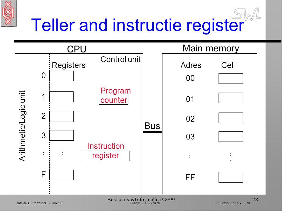 Inleiding Informatica, 2000-2001 College 2, H 2 - nr27 17 October 2000 - 13:50 Basiscursus Informatica 98/9927 Speciale registers n Programma teller ä