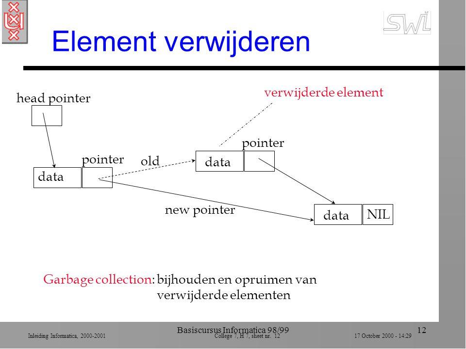 Inleiding Informatica, 2000-2001 College 7, H 7, sheet nr. 1217 October 2000 - 14:29 Basiscursus Informatica 98/9912 Element verwijderen head pointer