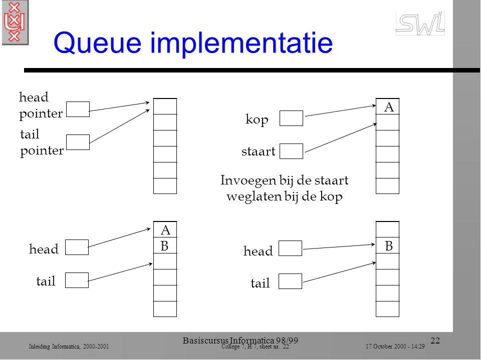 Inleiding Informatica, 2000-2001 College 7, H 7, sheet nr. 2217 October 2000 - 14:29 Basiscursus Informatica 98/9922 Queue implementatie head pointer